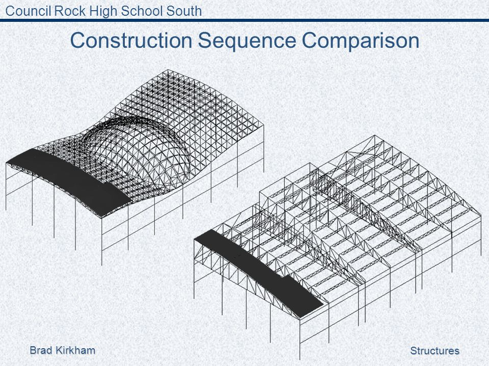 Council Rock High School South Brad Kirkham Structures Construction Sequence Comparison