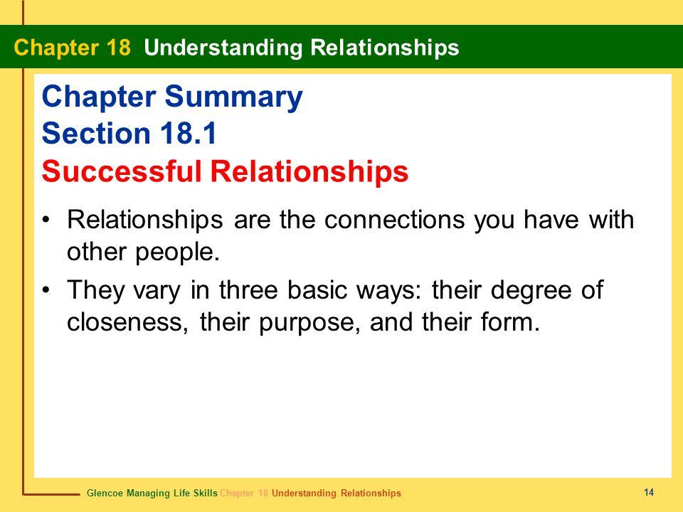Glencoe Managing Life Skills Chapter 18 Understanding Relationships Chapter 18 Understanding Relationships 14 Chapter Summary Section 18.1 Relationshi