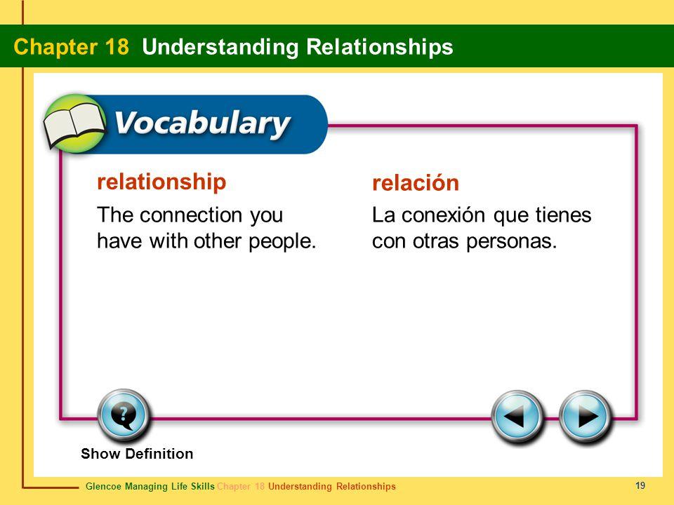 Glencoe Managing Life Skills Chapter 18 Understanding Relationships Chapter 18 Understanding Relationships 19 relationship relación The connection you