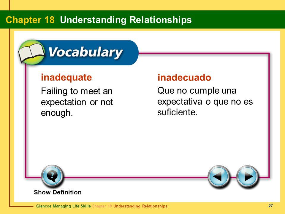 Glencoe Managing Life Skills Chapter 18 Understanding Relationships Chapter 18 Understanding Relationships 27 inadequate inadecuado Failing to meet an expectation or not enough.