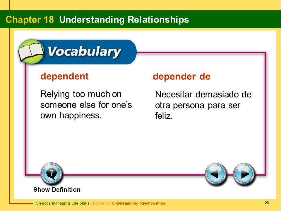 Glencoe Managing Life Skills Chapter 18 Understanding Relationships Chapter 18 Understanding Relationships 28 dependent depender de Relying too much o