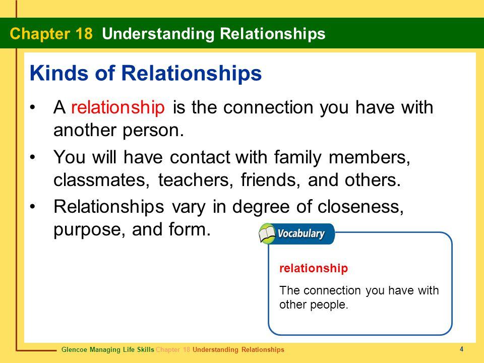 Glencoe Managing Life Skills Chapter 18 Understanding Relationships Chapter 18 Understanding Relationships 4 Kinds of Relationships A relationship is