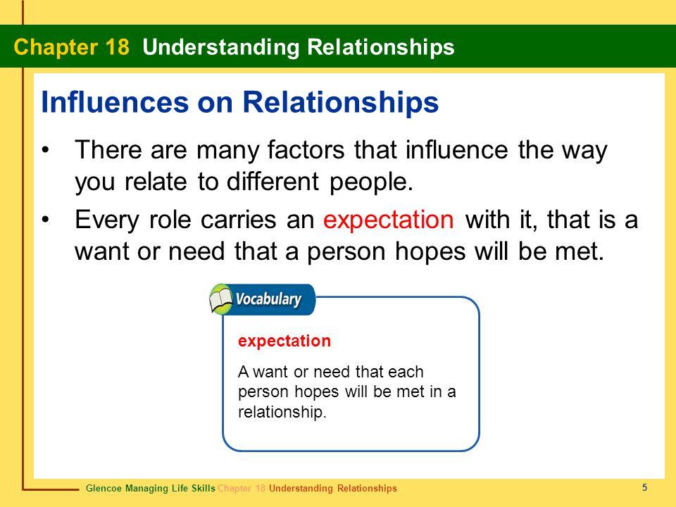 Glencoe Managing Life Skills Chapter 18 Understanding Relationships Chapter 18 Understanding Relationships 5 Influences on Relationships There are man