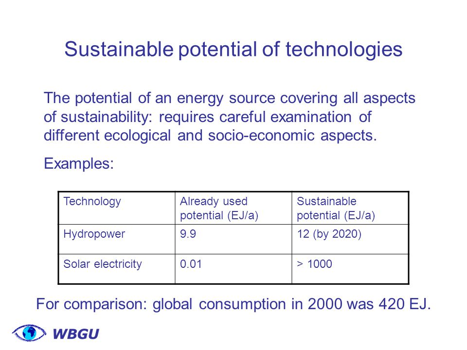 Sustainable potential of technologies The potential of an energy source covering all aspects of sustainability: requires careful examination of different ecological and socio-economic aspects.