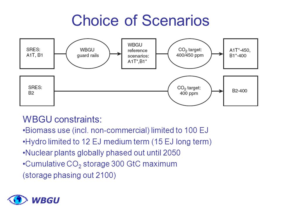 Choice of Scenarios WBGU constraints: Biomass use (incl.