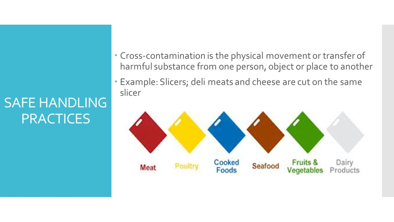SAFE HANDLING PRACTICES  Cross-contamination is the physical movement or transfer of harmful substance from one person, object or place to another  Example: Slicers; deli meats and cheese are cut on the same slicer