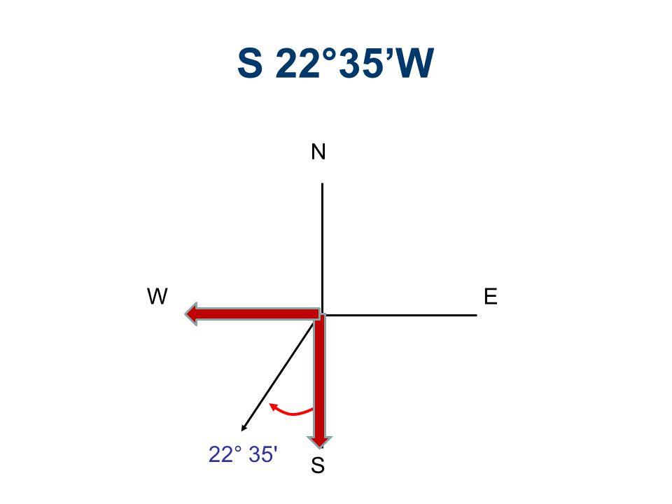 S 22°35'W N S EW 22° 35'