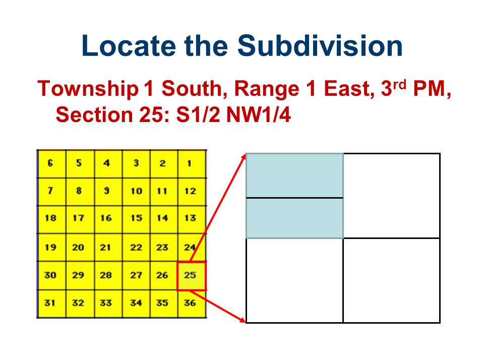 Locate the Subdivision S1/2 NW1/4 Township 1 South, Range 1 East, 3 rd PM, Section 25: S1/2 NW1/4