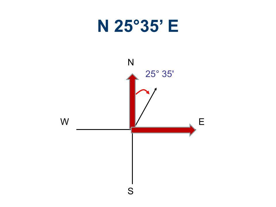 N 25°35' E 25° 35' N S EW