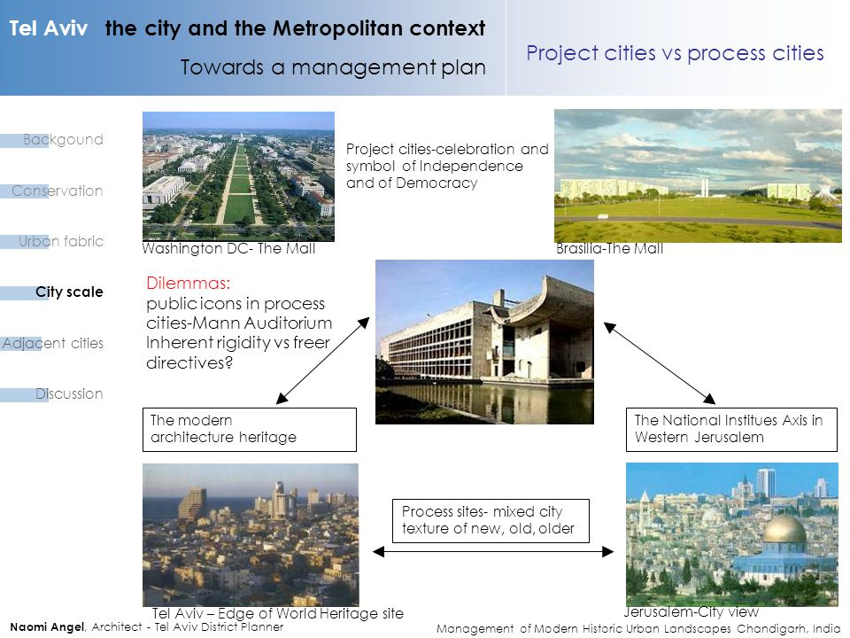 Tel Aviv the city and the Metropolitan context Towards a management plan Naomi Angel, Architect - Tel Aviv District Planner Project cities vs process