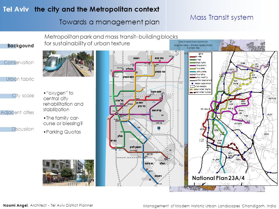Tel Aviv the city and the Metropolitan context Towards a management plan Naomi Angel, Architect - Tel Aviv District Planner Mass Transit system Nation