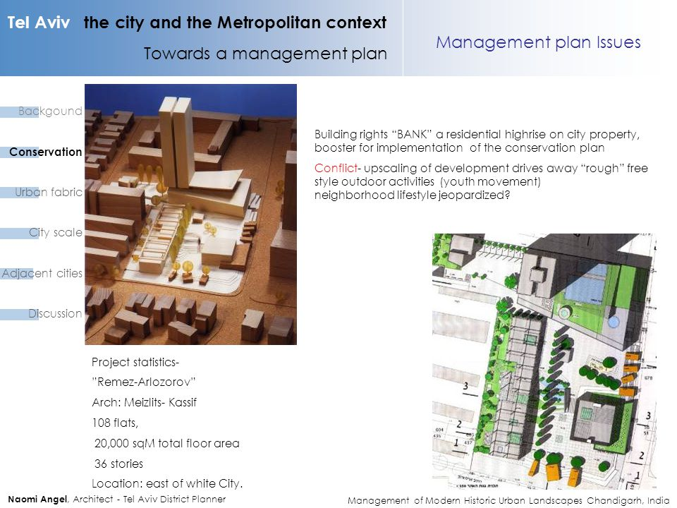 Tel Aviv the city and the Metropolitan context Towards a management plan Naomi Angel, Architect - Tel Aviv District Planner Management plan Issues Bui
