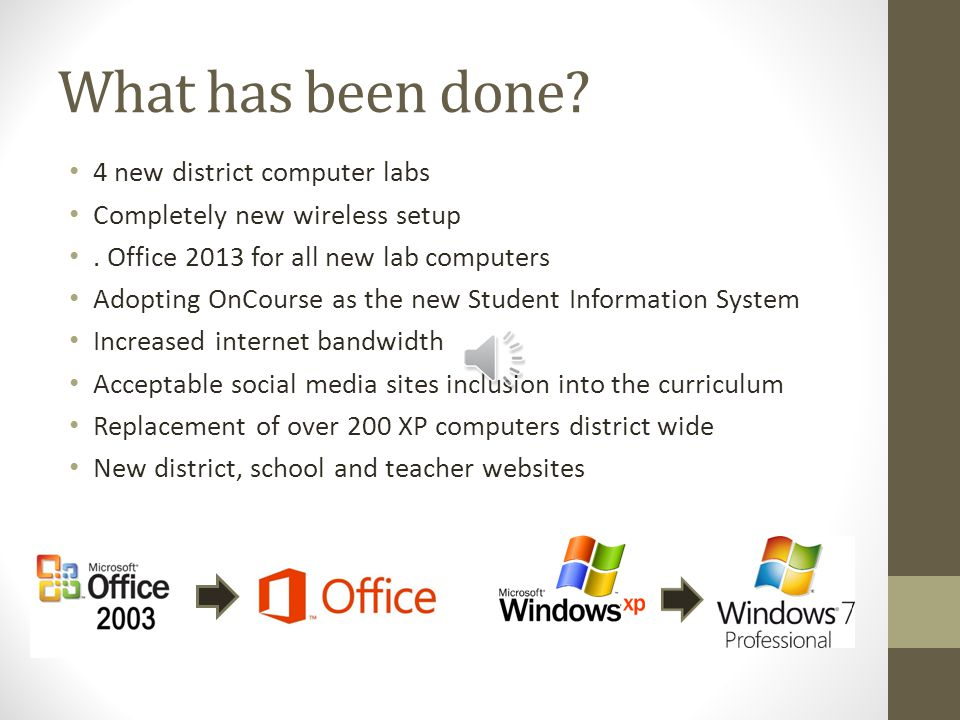 What has been done.4 new district computer labs Completely new wireless setup.