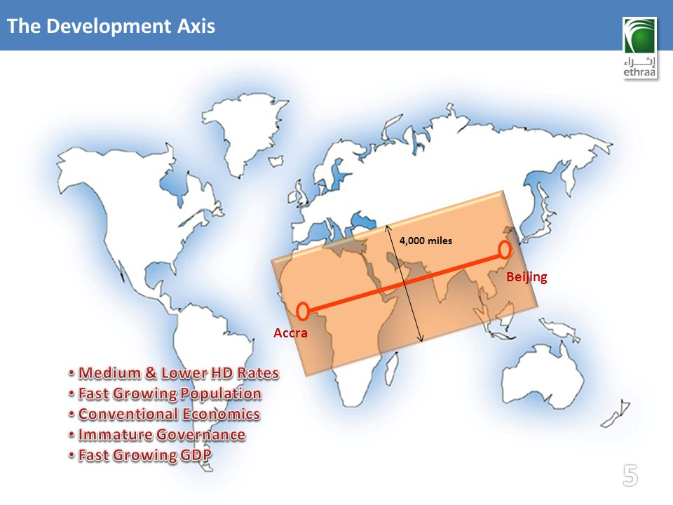 The Development Axis Beijing Accra 4,000 miles