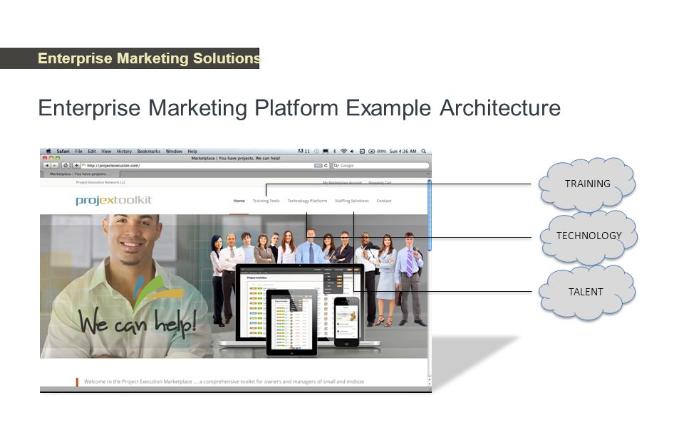 Enterprise Marketing Solutions TRAINING TECHNOLOGY TALENT Enterprise Marketing Platform Example Architecture