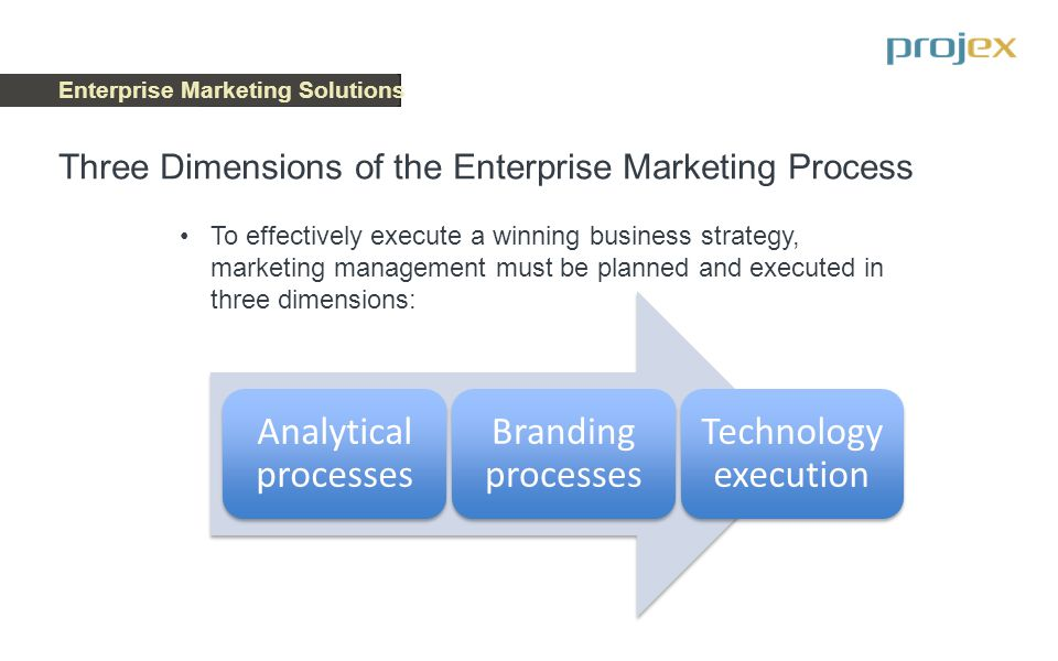 Enterprise Marketing Solutions ANALYTICS The discovery and communication of meaningful patterns in data Market research — Quantifying markets and segments Product management — Optimizing product offerings Channel management — Maximizing market coverage Analytical Processes