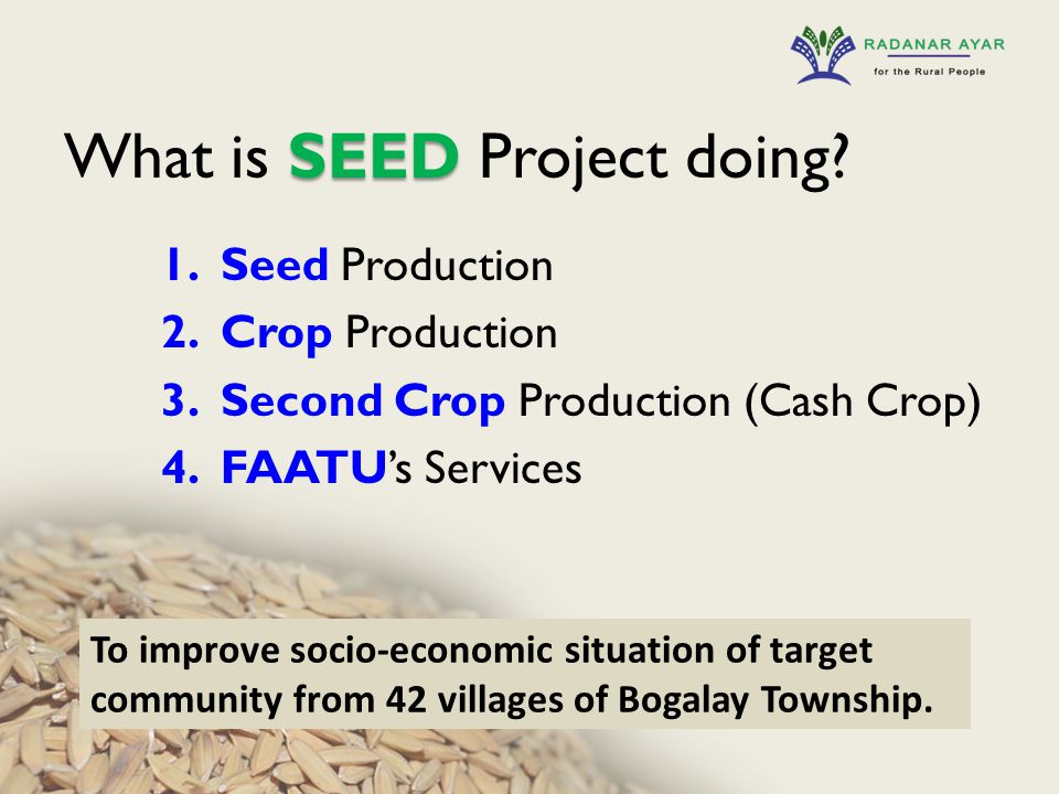 Different Agro-Ecological Zones Agro-Eco ZoneVillage no.Activity Focused Fresh Zone27Seed Production & Crop Production Mixed Zone6Seed Production, Crop Production & Second Crop Salty Zone10Crop Production & Second Crop