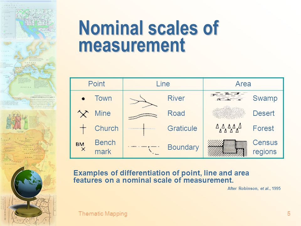 Thematic Mapping15 Potentials  Individuals comprising a distribution (e.g.