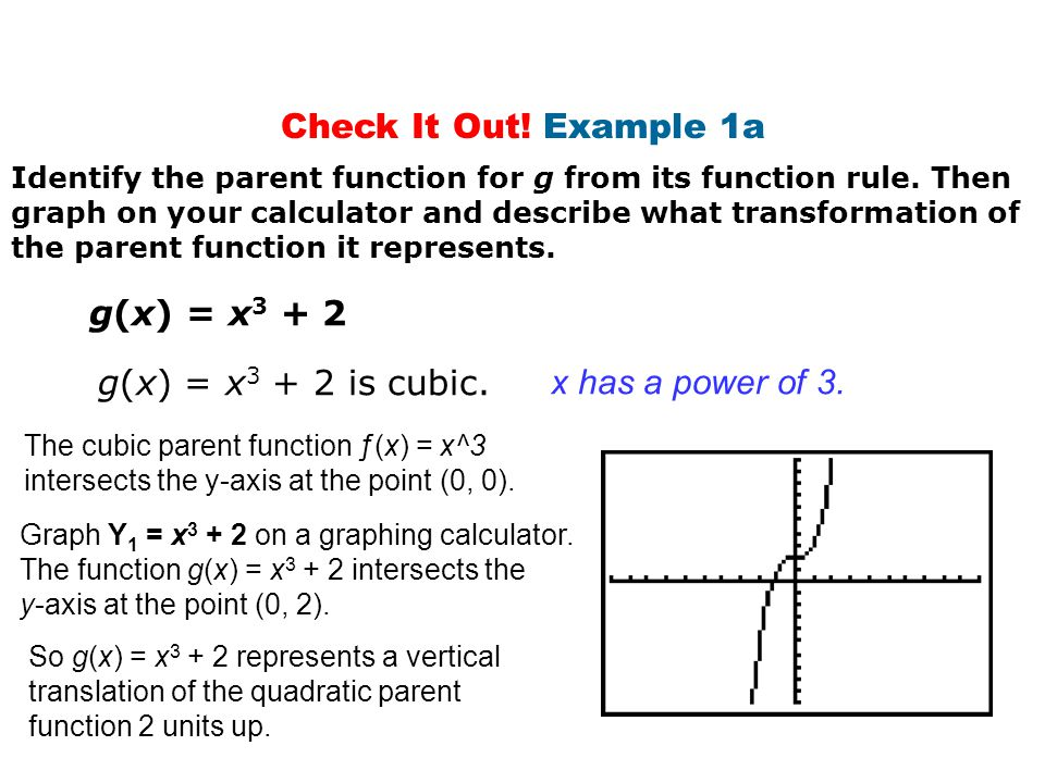Check It Out! Example 1a g(x) = x 3 + 2 g(x) = x 3 + 2 is cubic. The cubic parent function ƒ(x) = x^3 intersects the y-axis at the point (0, 0). Graph