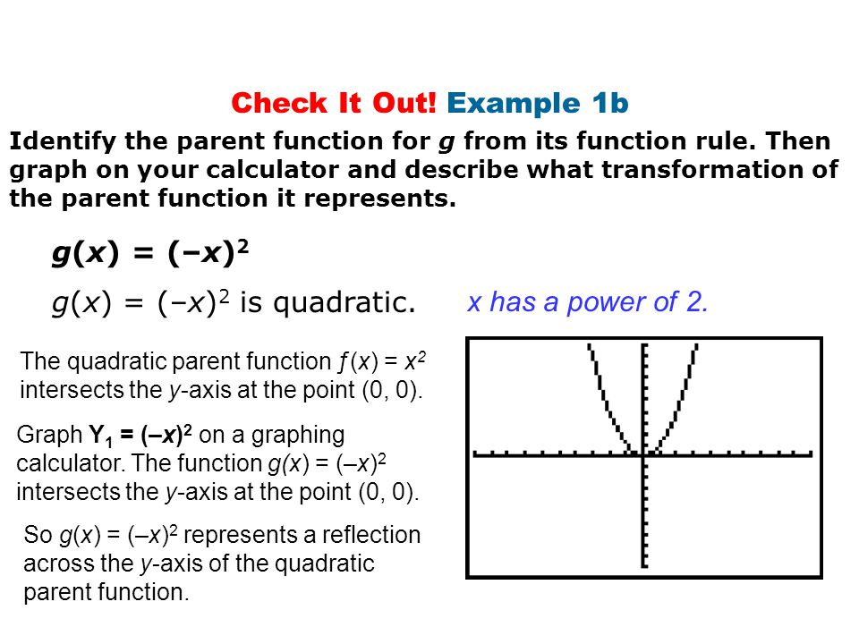 Check It Out! Example 1b g(x) = (–x) 2 g(x) = (–x) 2 is quadratic. The quadratic parent function ƒ(x) = x 2 intersects the y-axis at the point (0, 0).