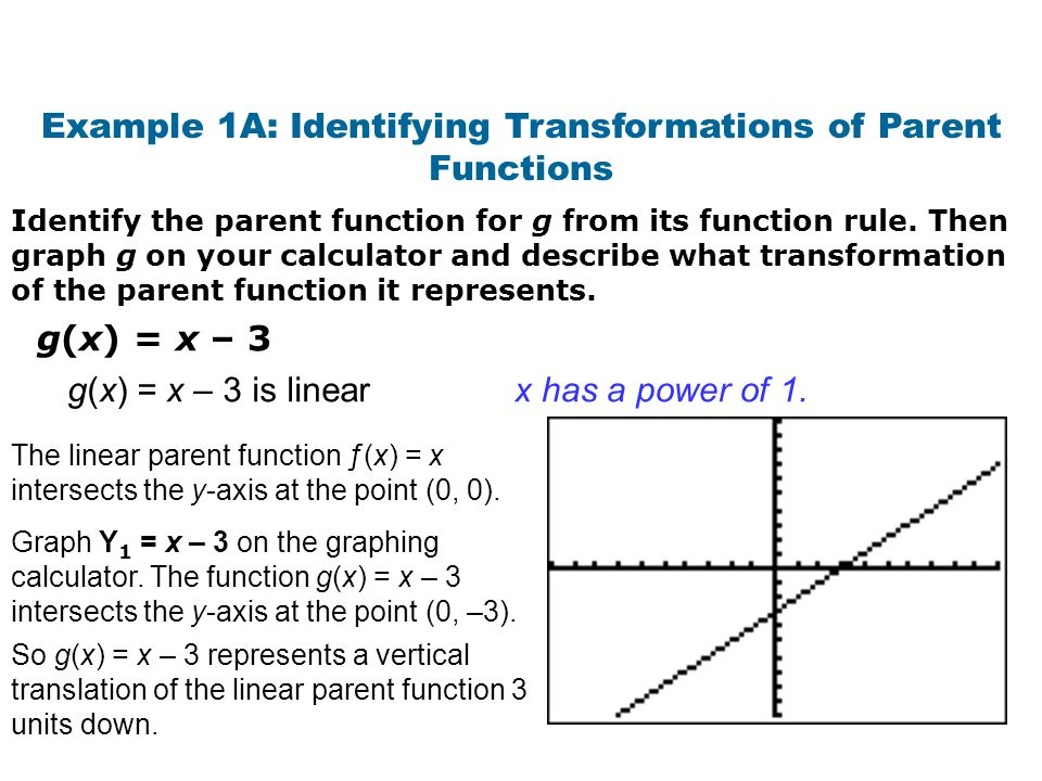 Identify the parent function for g from its function rule. Then graph g on your calculator and describe what transformation of the parent function it