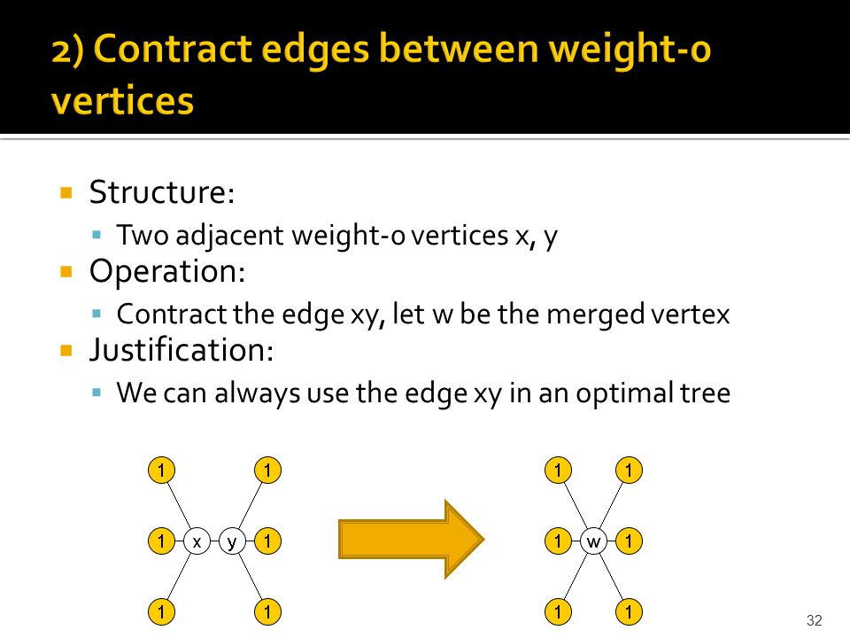  Structure:  Two adjacent weight-0 vertices x, y  Operation:  Contract the edge xy, let w be the merged vertex  Justification:  We can always use the edge xy in an optimal tree 32
