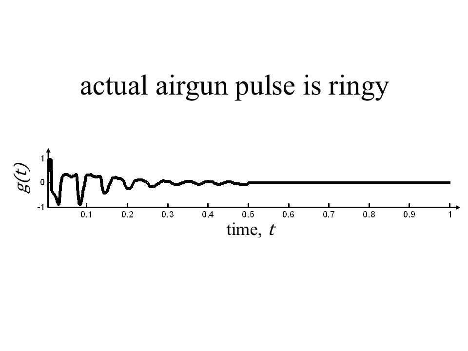 time, t g(t) actual airgun pulse is ringy