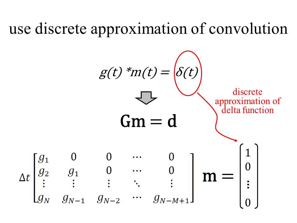 1010 0 g(t) *m(t) = δ(t) Gm = d discrete approximation of delta function m = use discrete approximation of convolution...