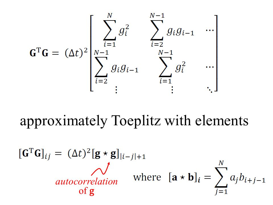 autocorrelation of g