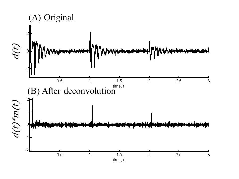 (A) Original (B) After deconvolution d(t) d(t)*m(t)