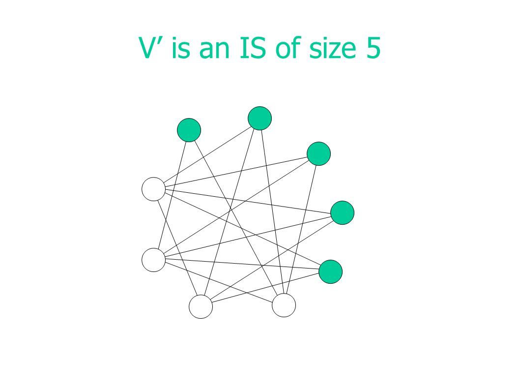 V' is an IS of size 5