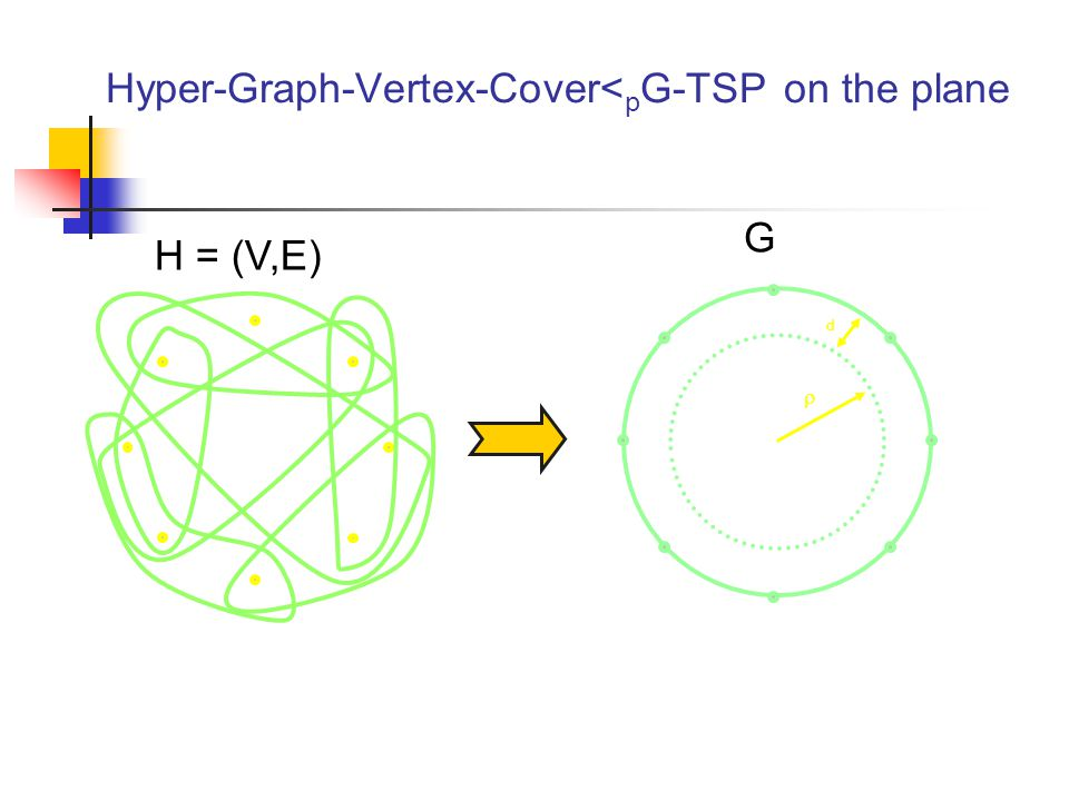 Hyper-Graph-Vertex-Cover< p G-TSP on the plane d  H = (V,E) G