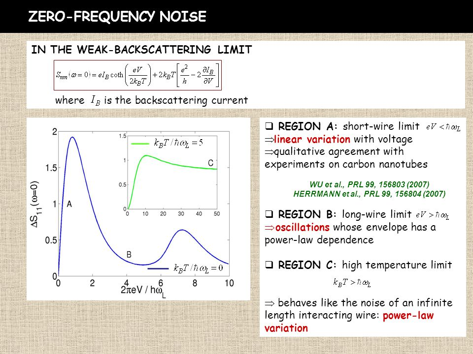 ZERO-FREQUENCY NOISE IN THE WEAK-BACKSCATTERING LIMIT where is the backscattering current  REGION A: short-wire limit  linear variation with voltage  qualitative agreement with experiments on carbon nanotubes  REGION B: long-wire limit  oscillations whose envelope has a power-law dependence  REGION C: high temperature limit  behaves like the noise of an infinite length interacting wire: power-law variation WU et al., PRL 99, 156803 (2007) HERRMANN et al., PRL 99, 156804 (2007)