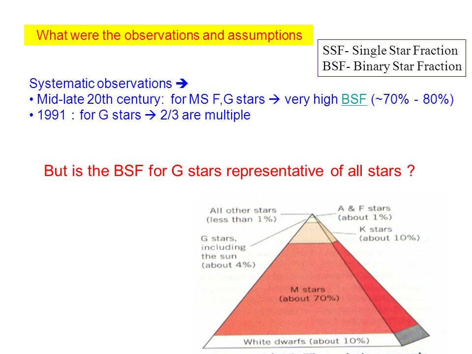 What were the observations and assumptions Systematic observations  Mid-late 20th century: for MS F,G stars  very high BSF (~70% - 80%)BSF 1991 : for G stars  2/3 are multiple But is the BSF for G stars representative of all stars .
