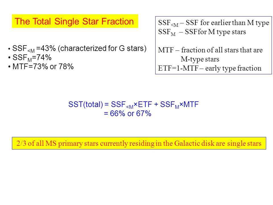 The Total Single Star Fraction SSF <M =43% (characterized for G stars) SSF M =74% MTF=73% or 78% SSF <M – SSF for earlier than M type SSF M – SSFfor M type stars MTF – fraction of all stars that are M-type stars ETF=1-MTF – early type fraction SST(total) = SSF <M ×ETF + SSF M ×MTF = 66% or 67% 2/3 of all MS primary stars currently residing in the Galactic disk are single stars