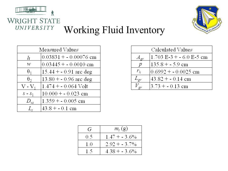 Working Fluid Inventory θ1θ1 h w θ2θ2 V - V 1 s - s 1 D vs LtLt A gr p rhrh L gr V gr G m t (g)