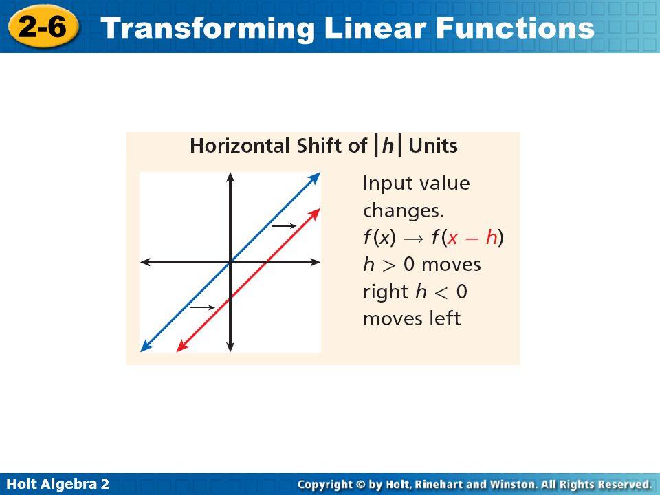 Holt Algebra 2 2-6 Transforming Linear Functions