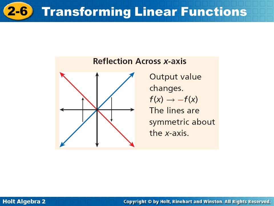 Holt Algebra 2 2-6 Transforming Linear Functions Check Graph both functions on the same coordinate plane.