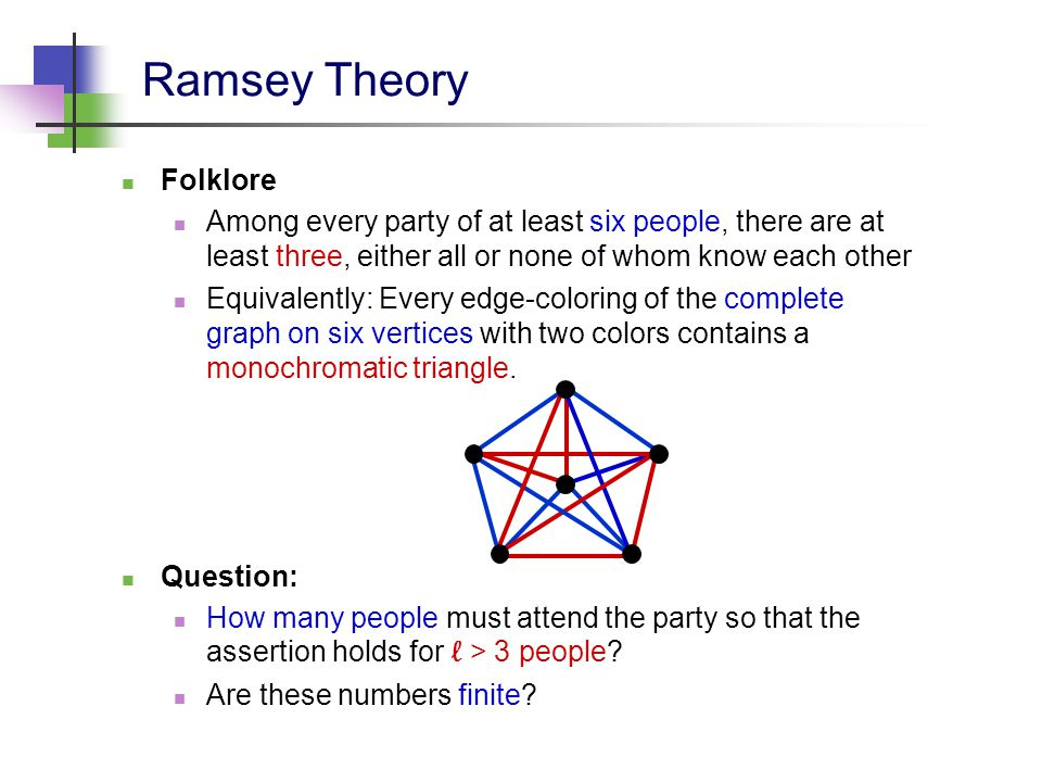 Ramsey Theory Folklore Among every party of at least six people, there are at least three, either all or none of whom know each other Equivalently: Ev