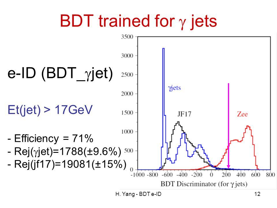 H. Yang - BDT e-ID12 e-ID (BDT_  jet) Et(jet) > 17GeV - Efficiency = 71% - Rej(  jet)=1788(±9.6%) - Rej(jf17)=19081(±15%) BDT trained for  jets