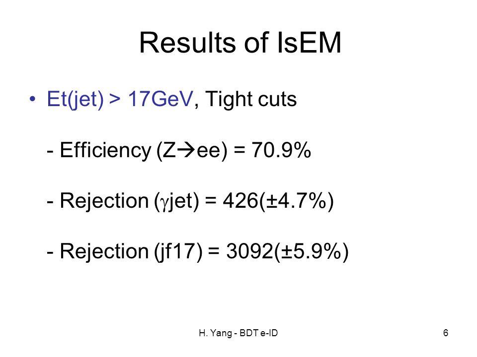 H. Yang - BDT e-ID6 Results of IsEM Et(jet) > 17GeV, Tight cuts - Efficiency (Z  ee) = 70.9% - Rejection (  jet) = 426(±4.7%) - Rejection (jf17) = 3