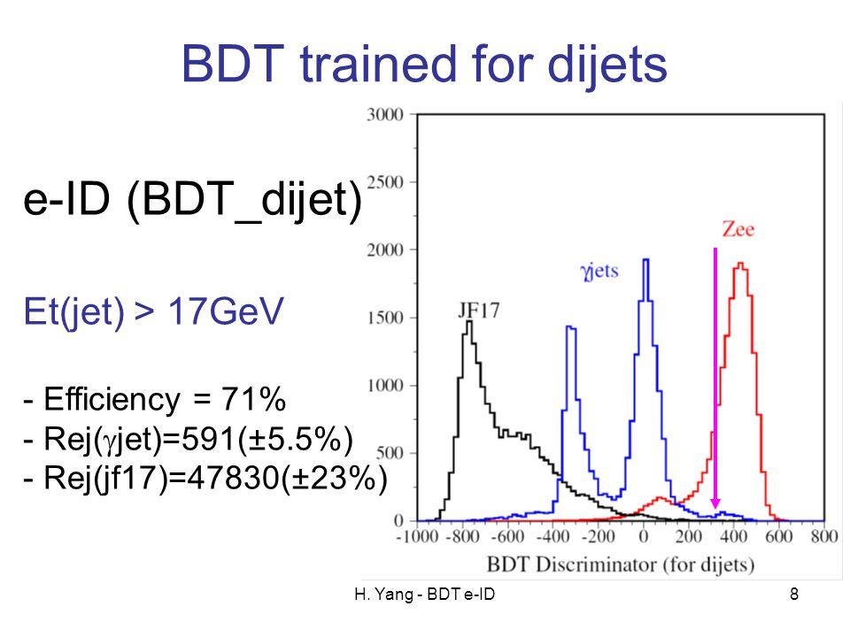 H. Yang - BDT e-ID8 e-ID (BDT_dijet) Et(jet) > 17GeV - Efficiency = 71% - Rej(  jet)=591(±5.5%) - Rej(jf17)=47830(±23%) BDT trained for dijets