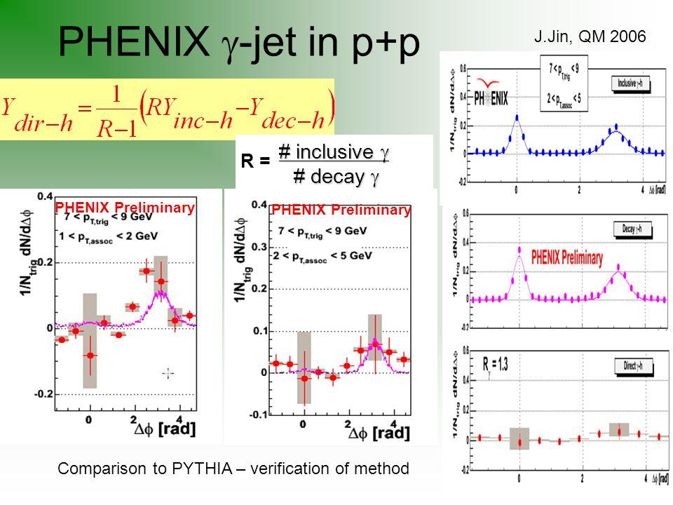 PHENIX  -jet in p+p PHENIX Preliminary J.Jin, QM 2006 Comparison to PYTHIA – verification of method # inclusive   #  decay  R =