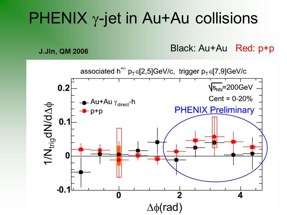 PHENIX  -jet in Au+Au collisions J.Jin, QM 2006 Black: Au+Au Red: p+p 1/N trig dN/d   (rad)