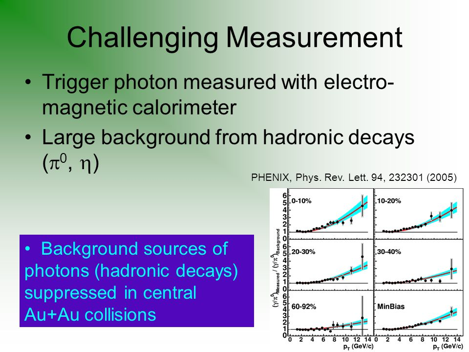 Challenging Measurement Trigger photon measured with electro- magnetic calorimeter Large background from hadronic decays (  0,  ) Background sources of photons (hadronic decays) suppressed in central Au+Au collisions PHENIX, Phys.