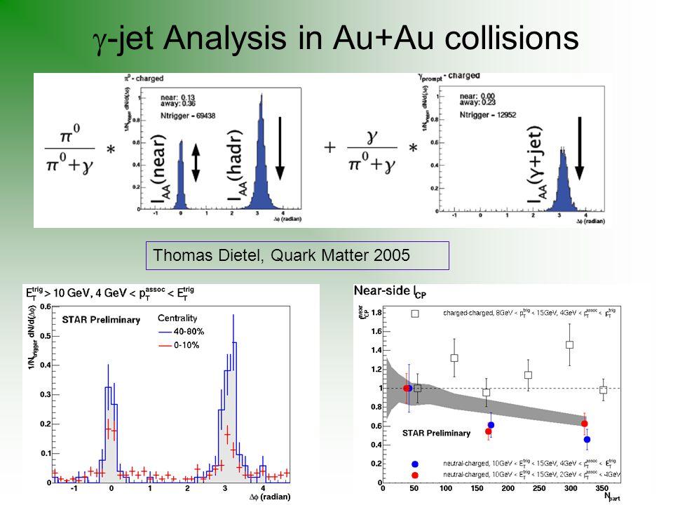  -jet Analysis in Au+Au collisions Thomas Dietel, Quark Matter 2005
