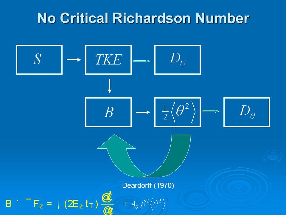 No Critical Richardson Number Deardorff (1970)