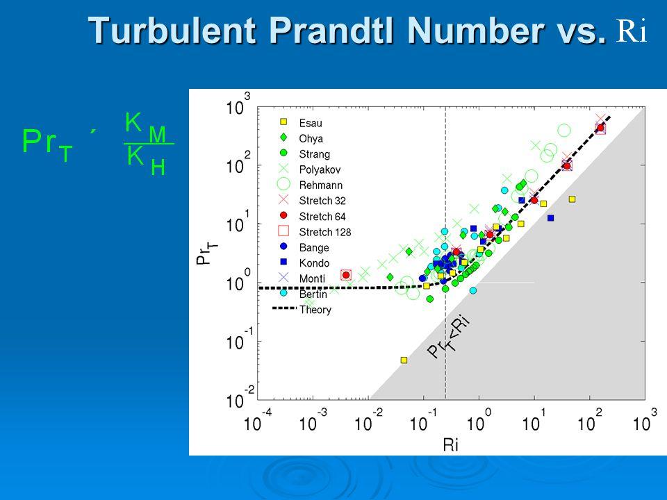 Turbulent Prandtl Number vs.