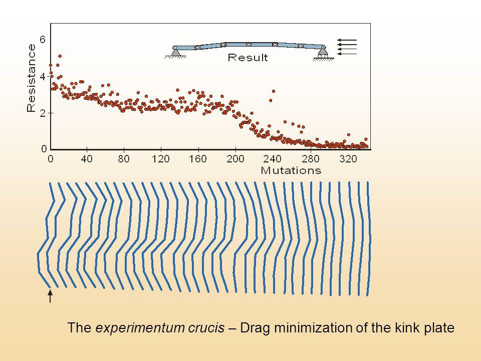 The experimentum crucis – Drag minimization of the kink plate