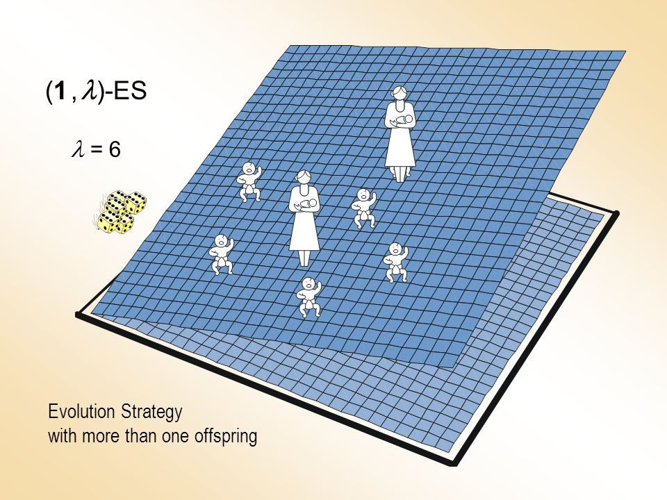 (1, )-ES Evolution Strategy with more than one offspring = 6